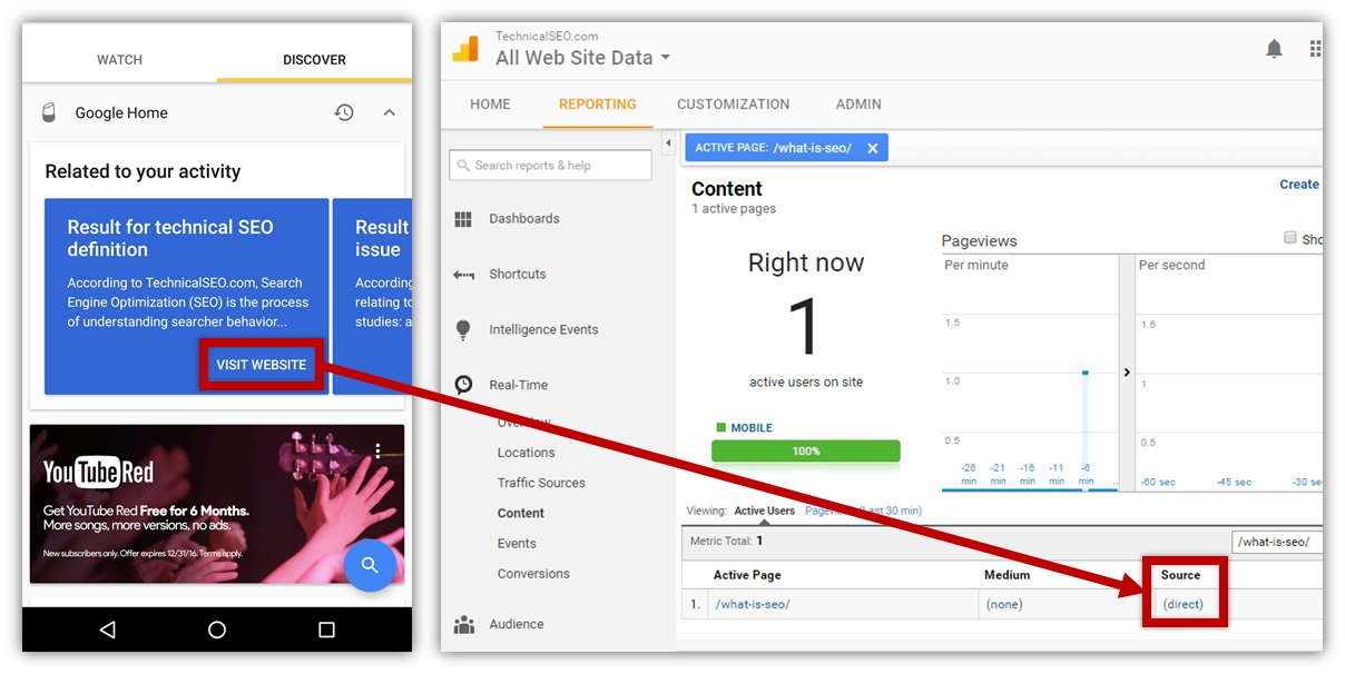 Google Analytics Reads Clicks As Direct Traffic in Google Home App